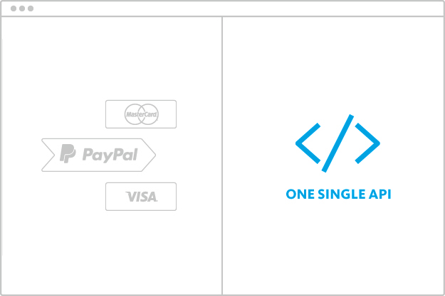 Accept all major credit and debit cards | secured-pay GmbH
